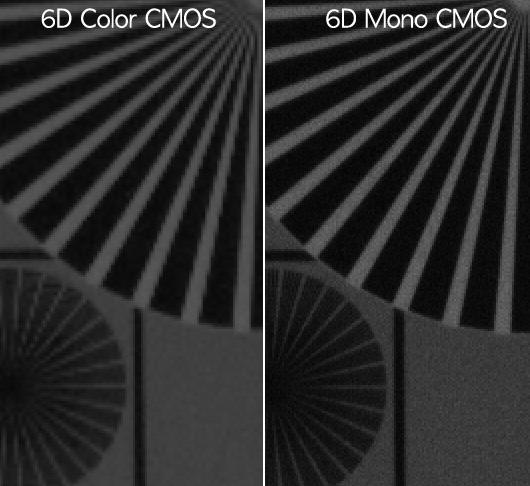Monochrome Camera – Cooled DSLRs
